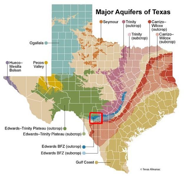 Rivers Wetlands Precipitation Amp Aquifers